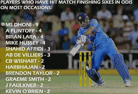 The world's only batsman to hit six in the last ball, See statistics