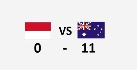Australia Bantai 11-0 Indonesia: Ini Klasemen Terbaru Grup D Kualifikasi Piala Asia U-16