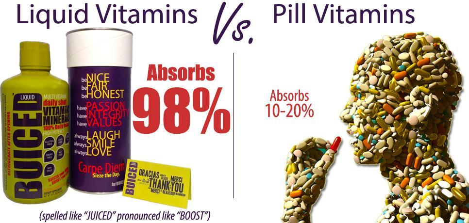 Liquid vitamin supplement a Myth?