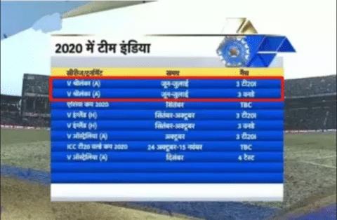 दक्षिण अफ्रीका दौरा रद्द होने के बाद अब भारतीय टीम करेगी इस देश का दौरा, देखें संभावित टीम