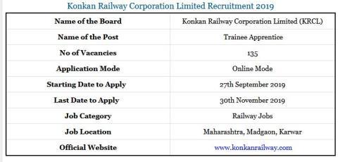 Konkan Railway Recruitment 2019 | Apply Online