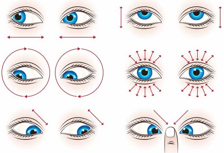 99% लोग नहीं जानते आँखों की रौशनी बढ़ाने का यह अद्भुत आयुर्वेदिक नुस्खा | gharelu nuskhe for eyes in hindi